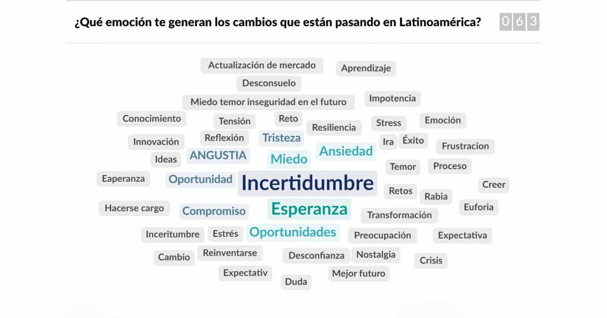 Latinoamerica innovando