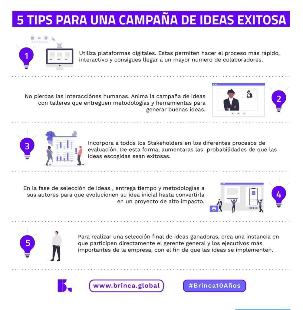 campaña de ideas